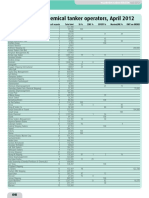 Fleets Major Chem Operators 0412