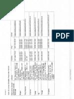 Birouri vamale pentru atribuire EORI softpedia.pdf
