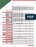 productos-fischer2010.pdf