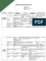 INFORME DE GESTION ESCOLAR ANUAL 2017.docx