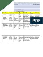Plan Taktikal Panitia Matematik Jadual 2