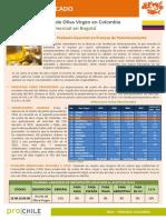 Ficha de Mercado 2015 - 2016