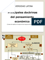 T1-DOCTRINAS.ppt