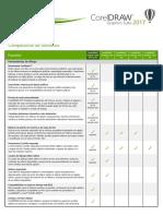 cdgs2017-comparison-chart-es.pdf