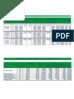 Retribuciones PDI.pdf