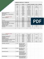 PLANIFICACIÓN+EXAMENES+16-17+-+PARCIALES+MU+1º+SEMESTRE