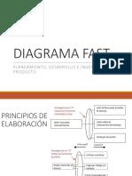 Explicacion Diagrama Fast_y Otros Diagramas