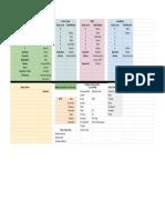 committees leadership teams - sheet1