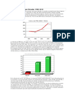 Inflacion y Gdp