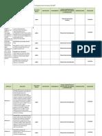 Tabla de Aplicabilidad del IAIP.docx