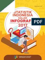 Stat 2017 Bps