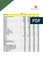 Energy Consumption Report December-17