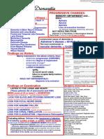 Alzheimers Dementia Deranged physiology
