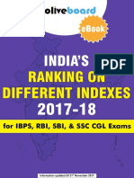 India's Ranks on Various Indexes