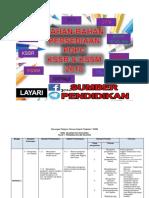 RPT KSSM Tingkatan 1 Sejarah 2018