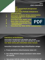 Pjj 6 Jenis-jenis Komunikasi