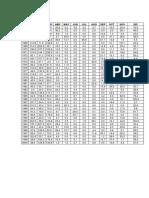 URP 2015 Datos 14 PRECIPITACION TOTAL MENSUAL RIMAC.pdf