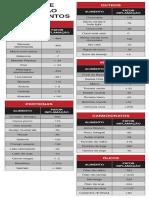 Fator de Inflamação dos Alimentos.pdf