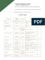 formules.pdf