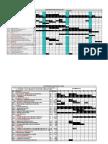 Cronograma de Primera y Segunda Valorizacion (2)