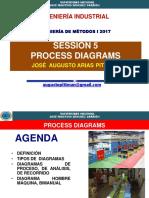 CLASE3.DIAGRAMADEPROCESOS.pdf