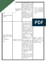 Diagnotico y Evaluacion Resulto 002