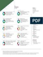 malla_contabilidad.pdf