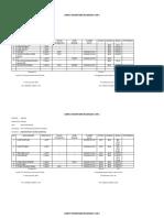 Kartu Inventaris Ruangan Lab