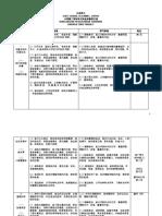 2年级华语全年计划.pdf