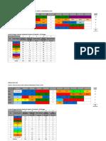 1 Simulasi Jadual Sk (32 Minggu)