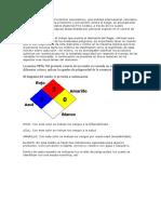 La NFPA.doc