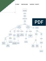 Diagrama Enfoque Gav y Lav