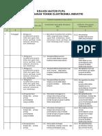 534 Kisi Teknik Elektronika Industri.pdf