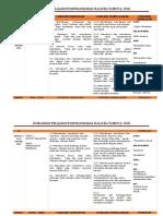 Rancangan Pengajaran Tahunan Bm Tahun 4.Docx