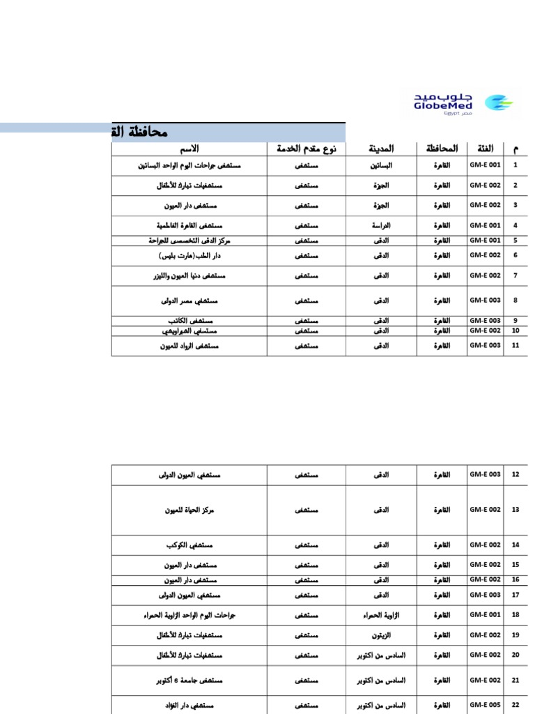 Network By Governorate (1).xlsx