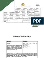 Panel de Valores y Actitudes 2013