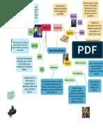 Electronica Mapa Conceptual