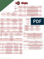 D20 Simple Cheat Sheet