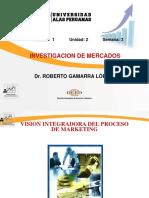 Investigacion de Mercados -Semana 3 (1)