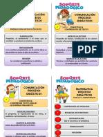 Procesos Pedagógicos y Procesos Didácticos ME