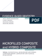 Microfilled Composite and Hybrid Composite
