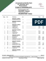 VMS2017Ergebnisliste.pdf