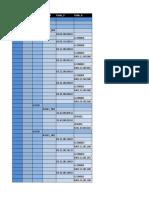 Example 5D Dataset