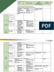 RPT SC F2 LATEST 2017 dlm BI.docx