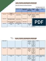 Tfbm Agency Scsg Intervention Report 090617