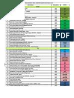 Senarai-University-MoU-UUM-Update-April-2017.pdf