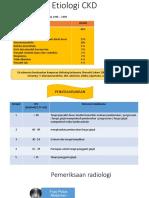 Etiologi CKD