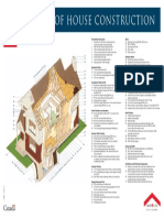 CMHC - Details of House Construction