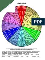 Needs Wheel in PDF