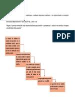 La Reingeniería Comprende Enfoques y Modelos Para El Rediseño de Procesos